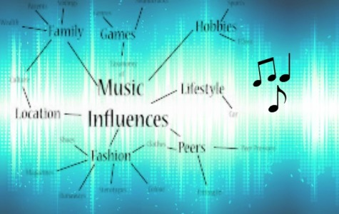 Hip Hop Music Influence