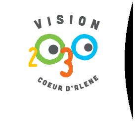 Coeur D'Alene in 2030