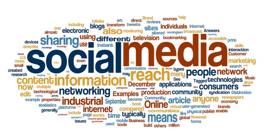 Is+Social+Media+Overused%3F