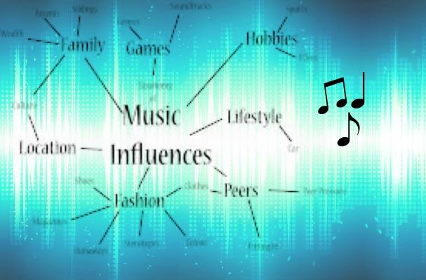 Hip+Hop+Music+Influence