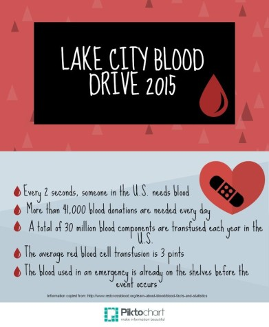 Lake City Steps Up to Give Blood